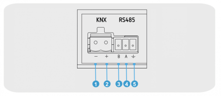 Audiofy KNX connections