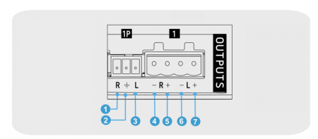 Audiofy audio outputs connections