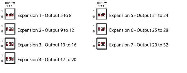 Expansions DIP switches settings